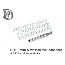 DPM recoil system (M&P)